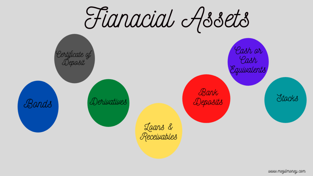 How to build financial assets